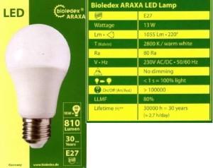 Neue Kennzeichnungspflicht für Lampen
