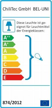 Energielabel Einbaustrahler rund