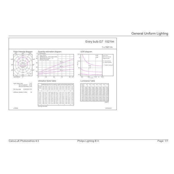 Philips CorePro LEDbulb 12,5W = 100W