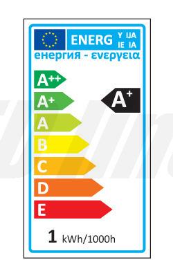 Energielabel GU10 blau