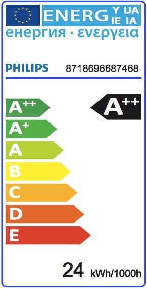 Energieklasse A++ hellste LED Röhre